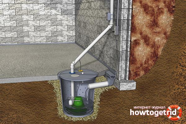 Automatisches Wasserpumpensystem