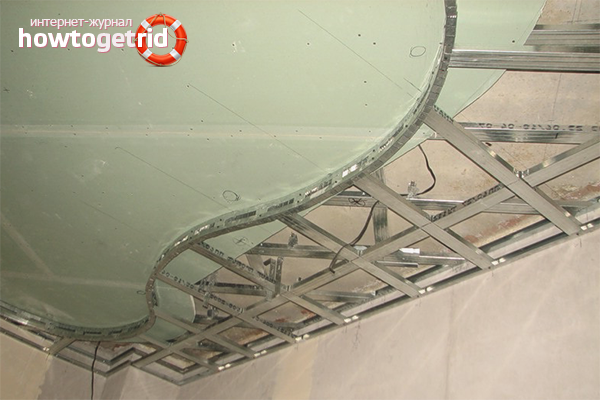 Instal·lació del marc del sostre a la paret sec