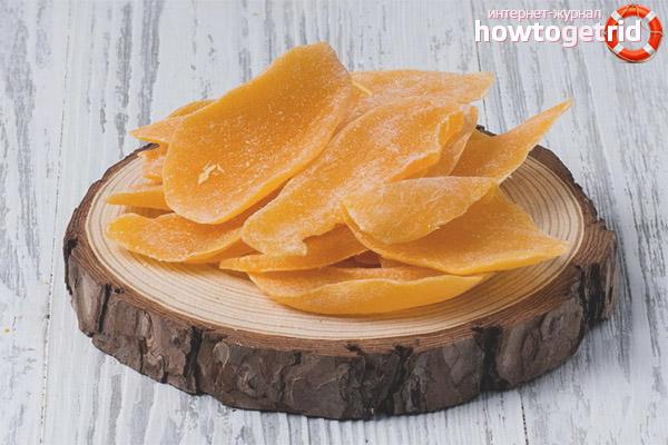 Mango sec
