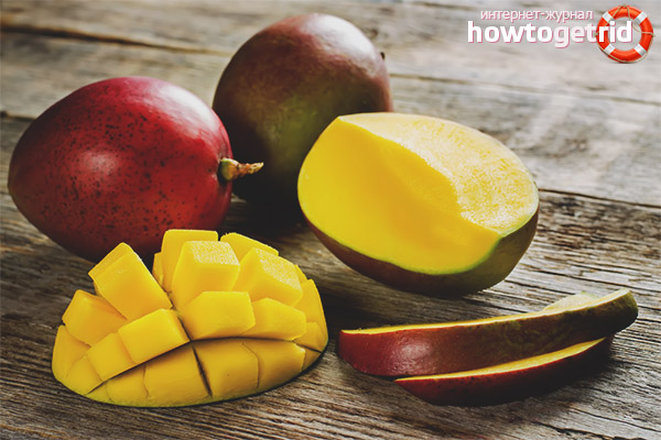 Mango izvēle pēc pirkuma
